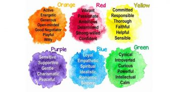 This Interesting Color Psychology Test Could Reveal Your True Personality