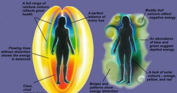 This Simple Test Can Reveal The Actual Color Of Your Aura